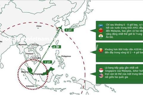 Sở hữu Visa Malaysia lâu dài - quyền lợi như người Malaysia chỉ với 3,4 tỷ đồng (MM2H)