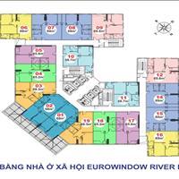 Tại sao khách hàng nên lựa chọn Eurowindow River Park, hotline tư vấn miễn phí