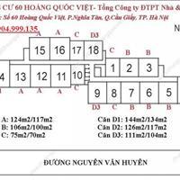 Anh Hà (chính chủ) chung cư 60 Hoàng Quốc Việt căn 1810 dt 71m2 giá 29tr/m2