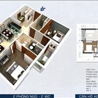 Hot, căn hộ nhà phố The PegaSuite Quận 8, giá tốt nhất thị trường