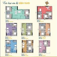 Mở bán căn hộ D-Vela ngang tầm cao cấp Vinhomes (smart home), giá chỉ 2 tỷ/70m2, nằm ở quận 7