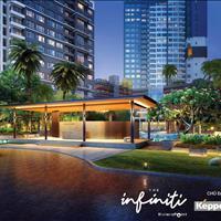 Chỉ 2,9 tỷ/căn hộ - ngay Phú Mỹ Hưng - thanh toán 50% nhận nhà - Keppel Land