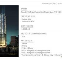 Căn hộ mặt tiền Nguyễn Thị Thập Quận 7 chỉ 39 triệu/m2