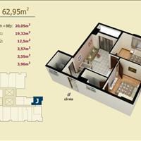 Cần bán căn J tầng cao giá 1.3 tỷ sổ hồng riêng, nhận nhà ở ngay