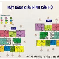 Mở bán dự án Ban cơ yếuLê Văn Lương, Thanh Xuân