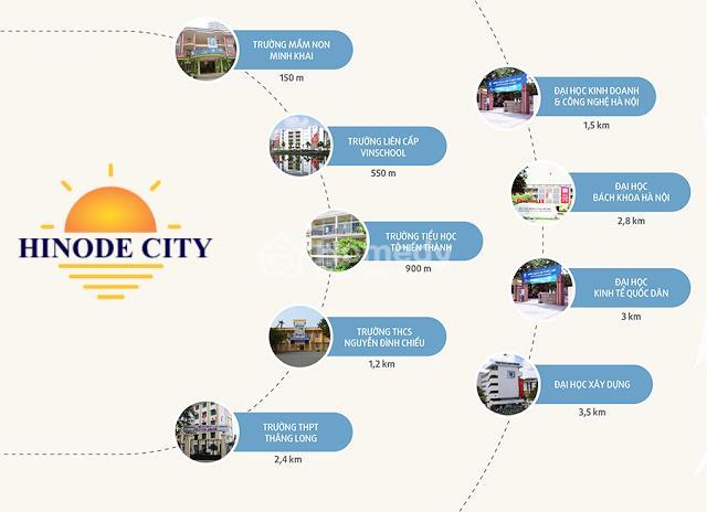 hinode city