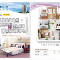 Bán căn hộ HUB Building Nha Trang trong trung tâm thành phố cách biển 500m - Sở hữu vĩnh viễn