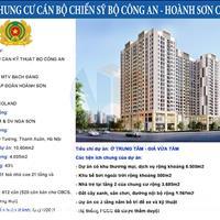 Chung cư giá rẻ 282 Nguyễn Huy Tưởng, giá chỉ 21 triệu/m2, đã VAT và chênh