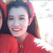 Kim Thị Thanh Tiếp