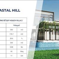 Biệt thự nghỉ dưỡng FLC Coastal Villa và Luxury Villa có gì đáng để mua