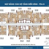 Chỉ với 70 triệu đồng bạn đã sở hữu ngay căn hộ chung cư Tecco bậc nhất Thái Nguyên