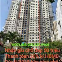 Chính thức giữ chổ dự án Homyland 3 cơ hội cuối cùng sở hữu căn hộ giá tốt nhất trung tâm quận 2