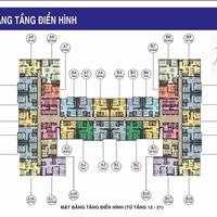 Bán nhanh giá rẻ chung cư 282 Nguyễn Huy Tưởng giá từ 21,5 triệu/m2 - mua trực tiếp của chủ nhà