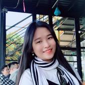 Thuỳ Nhung