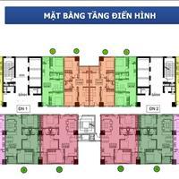 Tôi chủ hai căn hộ Iris Garden 1210 - 60m2 và 1503 - 60,7m2, toà CT4, giá 1,8 tỷ (bán cắt lỗ gấp)
