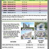 Căn hộ Metro Star quận 9 - 54m2 2phòng ngủ giữ chỗ 50 triệu/căn