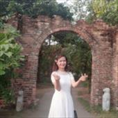 Huỳnh Trang