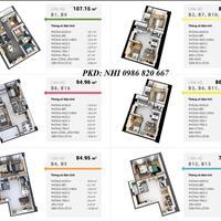 Bán lại 2 căn 2PN giá rẻ nhất thị trường tại Homyland Quận 2, giá 32 triệu/m2, nhận nhà vào tháng 6