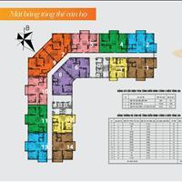 Bán chung cư Thăng Long City B32 Đại Mỗ, mua nhận nhà ngay