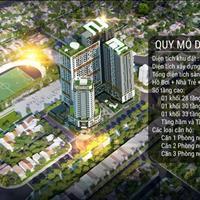Lý do bạn nên chọn mua căn hộ The Monarchy Đà Nẵng - Liên hệ trực tiếp chủ đầu tư