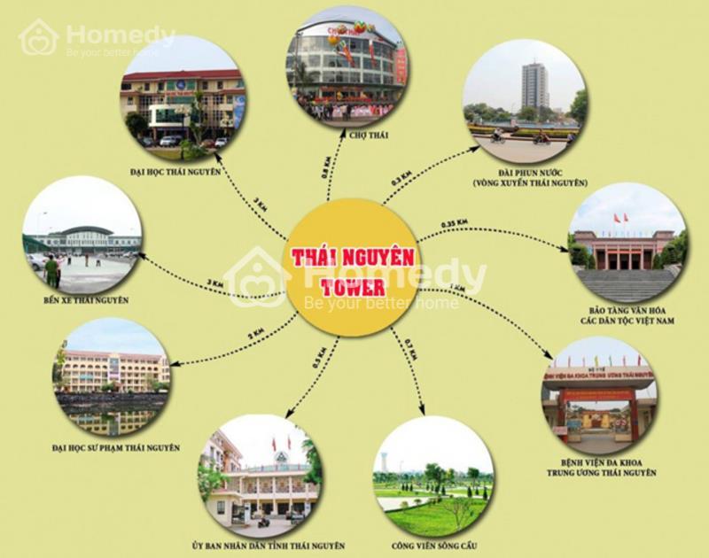 thai nguyen tower