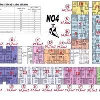 Độc quyền các căn góc đẹp thương mại N04 dự án EcoHome 3, giá gốc chỉ từ 20 triệu/m2