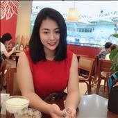 Nguyễn Thị Mỹ Hạnh