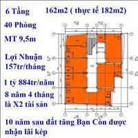 Bán tòa căn hộ dịch vụ 182m2 6 tầng, mặt tiền 9.5m, 40 phòng full đồ, Phú Đô 15.97 tỷ