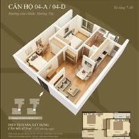 Chỉ 2,3 tỷ, sở hữu ngay căn hộ chung cư cao cấp Mandarin Garden 2, 99 Tân Mai