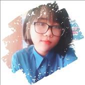 Nguyễn Huỳnh Ngân Thảo