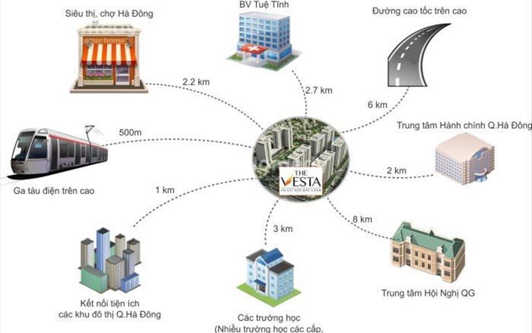 Chỉ từ 13,2 triệu/m2 để sở hữu căn hộ The Vesta với nhiều ưu đãi đặc biệt trong tháng 8