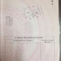 Cần tiền bán lỗ mảnh đất tổ 15 Thạch Bàn – Long Biên - Hà Nội