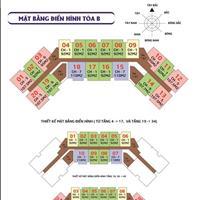 Bán căn view nội khu, ban công Đông Nam IA20, giá 20,35 triệu/m2, chênh 1xx, liên hệ em Hưng