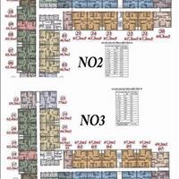 Qũy căn cuối cùng 1 phòng ngủ 40 - 43m2 EcoHome 3 Tân Xuân, gấp hồ sơ