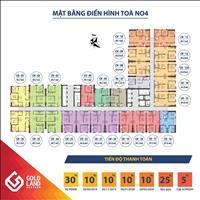 Bán căn hộ quận Bắc Từ Liêm - Hà Nội giá 1.5 tỷ