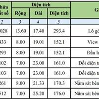 Vietcombank thanh lý 7 lô đất nền giá rẻ tại khu dân cư phường Đông Lương, Đông Hà, Quảng Trị