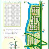 Bán đất Quận 7 - Thành phố Hồ Chí Minh giá 125 triệu/m2