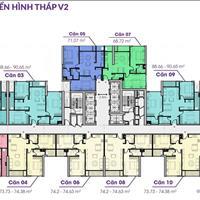 Mở bán căn hộ cao cấp tại Hà Đông, giá từ 22,5 triệu/m2, nội thất cao cấp, CĐT Văn Phú Invest