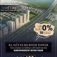 Lễ ra mắt tòa chung cư cao cấp Euro River Tower, chiết khấu cao lên đến 9%