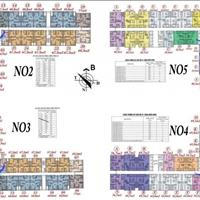 Thông báo nhận gấp hồ sơ tòa N05 dự án EcoHome 3, Đông Ngạc, Từ Liêm, Hà Nội