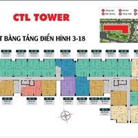 Căn hộ quận 12 CTL Depot Tham Lương, 20 suất nội bộ giá gốc chủ đầu tư, không chênh lệch