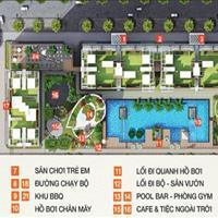Giá thật không ảo bán trực tiếp từ chủ đầu tư - căn hộ B4 The Park Residence