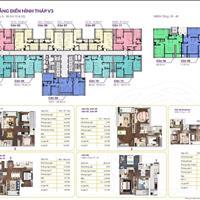 The Terra An Hưng - Cơ hội sở hữu căn hộ chỉ với 450 triệu, hỗ trợ lãi suất 0% cực ưu đãi