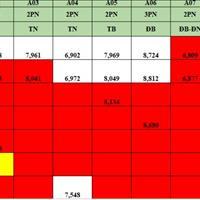 Bảng giá chủ đầu tư chung cư 55 Lê Đại Hành HDI Tower 6.3 tỷ/2PN, 7.7 tỷ/3PN, CK 100 triệu bank 70%