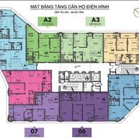 HDI Tower, căn A5 2 phòng ngủ + 1, 91m2, tầng 9, 7.8 tỷ, hướng Tây Bắc, ký trực tiếp chủ đầu tư