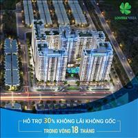 Sở hữu ngay căn hộ huyện Bình Chánh - Lovera Vista Khang Điền, giá chỉ từ 2,3 tỷ/căn