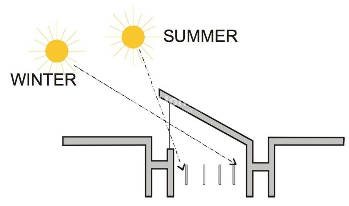 """Nhà mặt phố đúng hướng nắng không khác nào một """"chảo lửa"""" mỗi khi mùa hè đến. Hãy cùng Homedy tìm kiếm giải pháp chống nắng nóng cho nhà mặt phố trong bài viết chi tiết dưới đây."""