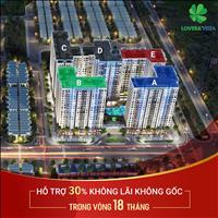 Lovera Vista - Sở hữu 200 căn hộ 3 phòng ngủ tuyệt đẹp với mức giá chỉ khoảng 2,3 tỷ