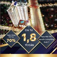 Viva Plaza - Liền kề Phú Mỹ Hưng Quận 7 - Giá chỉ từ 1.8 tỷ/căn, ngay mặt tiền Nguyễn Lương Bằng Q7