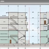 Bán nhanh 30 lô Shophouse độc quyền khu hành chính mới Gia Lâm, sổ đỏ lâu dài, đường 20m